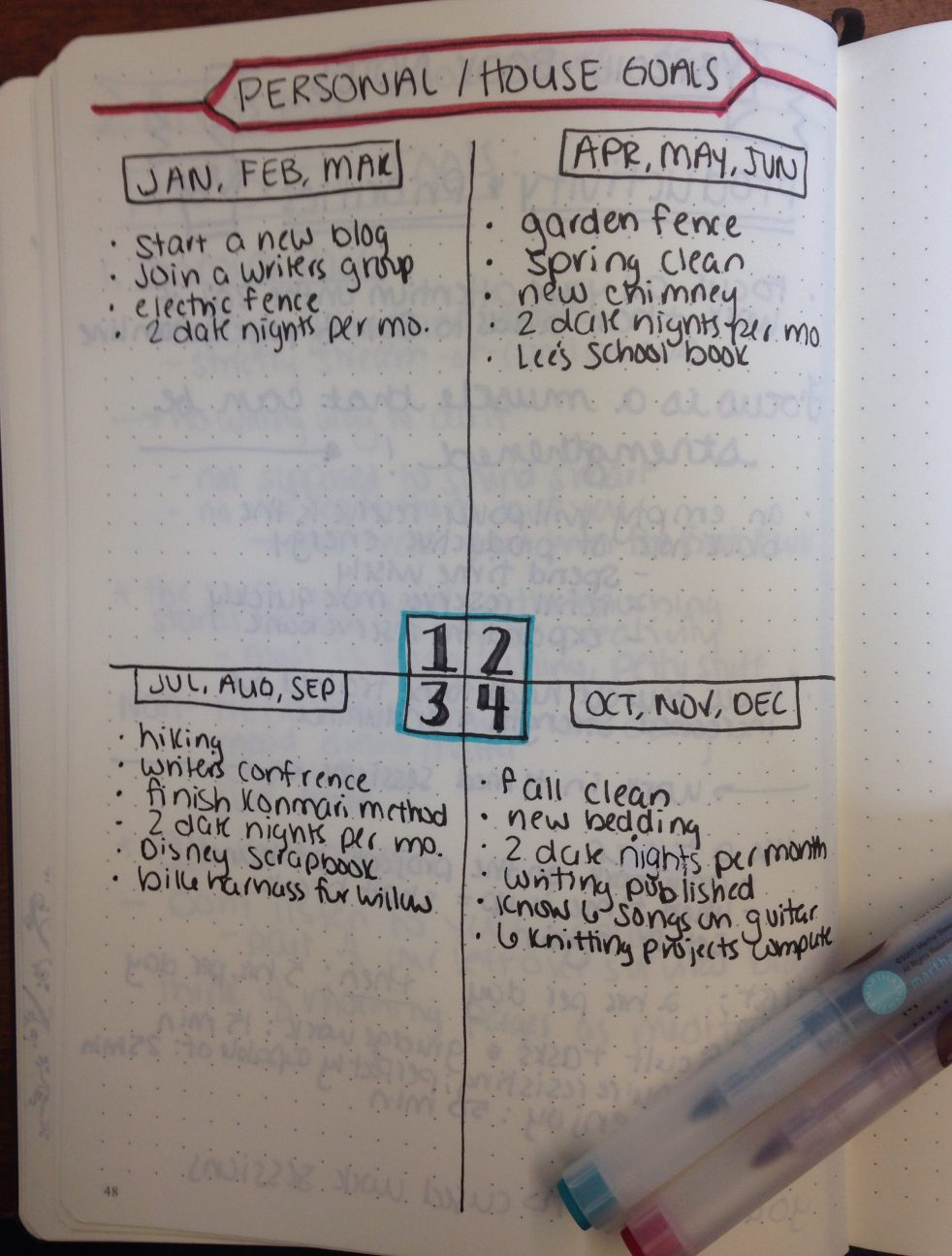 Organize Those Goals and Create Actionable Steps