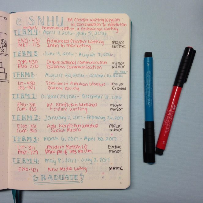 Back to School: Organizing a College Schedule in a Bullet Journal
