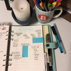 Uncovering Good Goals: Choosing a Word for the Year